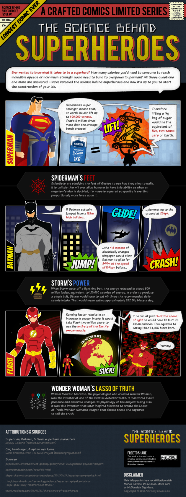 superheroinfographic